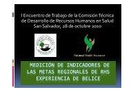 Belize - Observatorio de Recursos Humanos en Salud