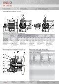 Kleinpumpen Mit Wellendichtung Small pumps With shaft sealing ... - Page 4