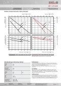 Kleinpumpen Mit Wellendichtung Small pumps With shaft sealing ... - Page 5