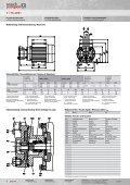 Kleinpumpen Mit Wellendichtung Small pumps With shaft sealing ... - Page 6