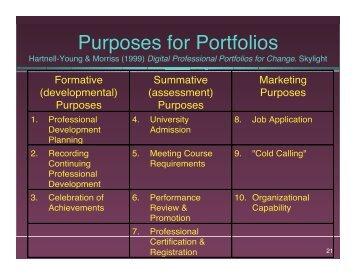 Purposes for Portfolios
