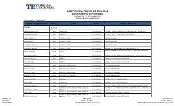 Informe de Viáticos Funcionamiento Mayo 2013 - Tribunal Electoral