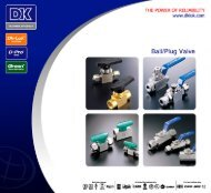 Ball Valves V81 Series