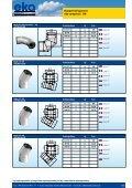 Preisliste und technische Daten 2010 Doppelrohrsysteme eka ... - Page 4
