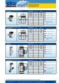 Preisliste und technische Daten 2010 Doppelrohrsysteme eka ... - Page 6