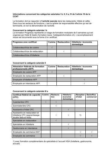 Informations concernant les catégories salariales I b, II, II a, IV de l ...