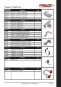 Accessories & Duct Hardware - AirTag - Page 6