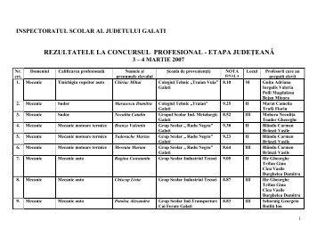 rezultatele la concursul profesional - etapa jude eană