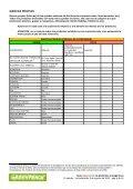Listado-alimentos-transgenicos - Page 5
