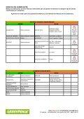 Listado-alimentos-transgenicos - Page 6