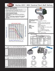 Series 83V / 88V Control Port Ball Valves - KACE Valves