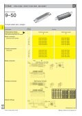 02 . 01 D-Sub – E D-Sub – Standard subminiature D connectors ... - Page 4