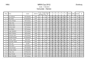NRW-Cup-2012 Endstand Herren Vorrunde