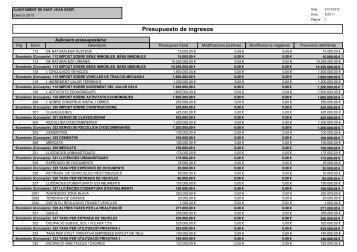 Llistat del pressupost d'ingressos - Ajuntament de Sant Joan Despí