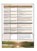 MLC Life Cover Super MLC Personal Protection Portfolio - Page 5