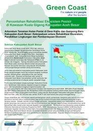 Flayer_profil_ KAJHU Aceh Besar (Indonesia). - Wetlands ...