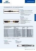 Auszug aus unserem Katalog - GT Elektrotechnische Produkte GmbH - Seite 6