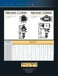 Live Tooling For Nakamura Tome Lathes - Lyndex-Nikken - Page 4