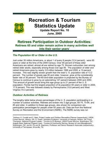 Retirees Participation in Outdoor Activities