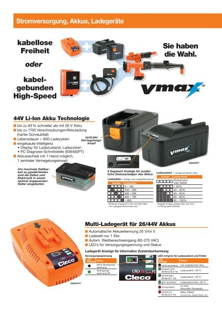 Datenblatt Kabellose EC-Schrauber - Xpertgate GmbH & Co. KG