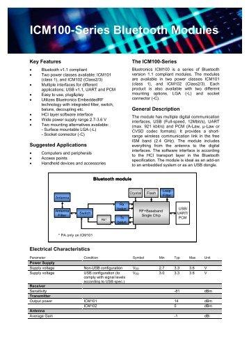 Datasheet short ICM100 Rev C