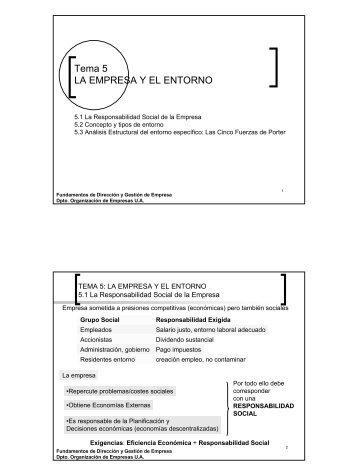 Tema 5 LA EMPRESA Y EL ENTORNO - Monovardigital
