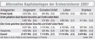 Tabellen und Grafiken - FONDS professionell