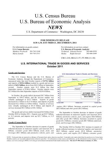 US International Trade in Goods and Services - Economics and ...