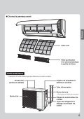 FTXS35-50K_OM_3P320970-1A_FR - Daikin - Page 7