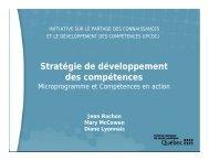 Stratégie de développement des compétences: Microprogramm