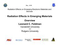 Radiation Effects in Emerging Materials - Institute for Space and ...
