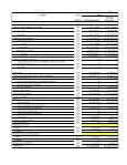 Bilant - 31.12.2011 (.pdf) - Banca Transilvania - Page 2