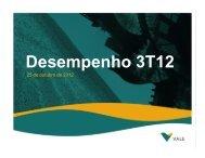 Resultados 3T12 - Vale.com