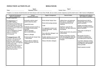 Sample Primary Induction Action Plan - Behaviour
