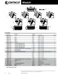 CO2 laser consumables – Mitsubishi® - Centricut - Page 4