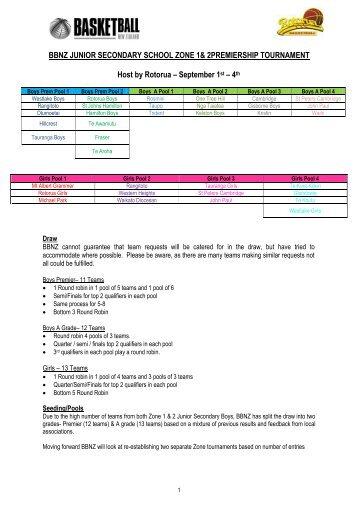 2012 Junior Secondary Schools Zone 1&2 Premiership Tournament ...