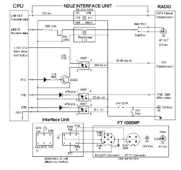 Opto Interface for Digital Modes by N2UZ - VA3CR