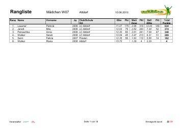 Rangliste - Leichtathletik Club Altdorf