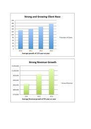 Revenue Growth Charts.xlsx - Realestate.com.au