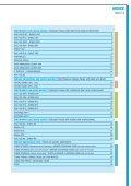 tubi idraulici con treccia acciaio - Page 3