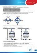 Back-Flushing Valves - Dorot Control Valves - Page 5