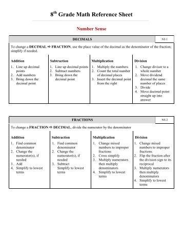 8th grade common core math sheets