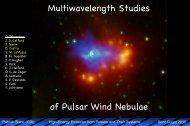 Multiwavelength Studies of Pulsar Wind Nebulae