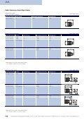 QMA-Koaxial-Steckverbinder bauen in ... - Rosenberger - Page 5