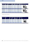 QMA-Koaxial-Steckverbinder bauen in ... - Rosenberger - Page 7