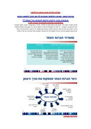 חברות סחר ישראליות - מכון היצוא הישראלי