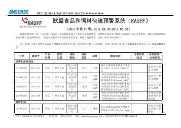 欧盟食品和饲料快速预警系统(RASFF)