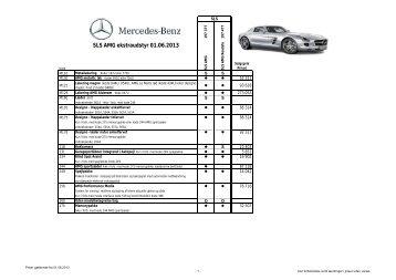 SLS AMG ekstraudstyr 01.06.2013 - Mercedes-Benz Danmark
