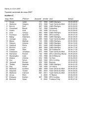 cross07 résultats - Club Athlétique de Sierre
