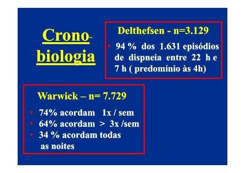 Crise de Asma.pdf